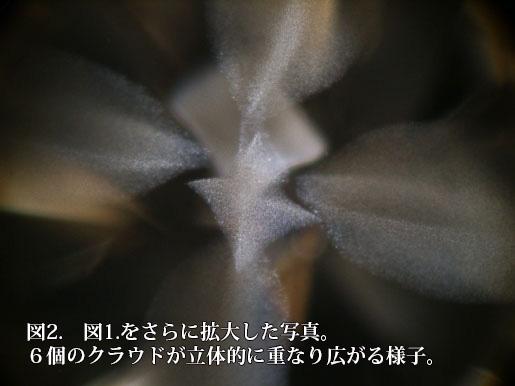 図2. 図1.をさらに拡大した写真。6個のクラウドが立体的に重なり広がる様子。